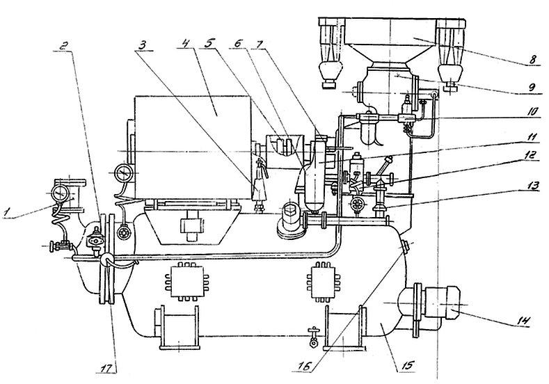 Агрегат компрессорный